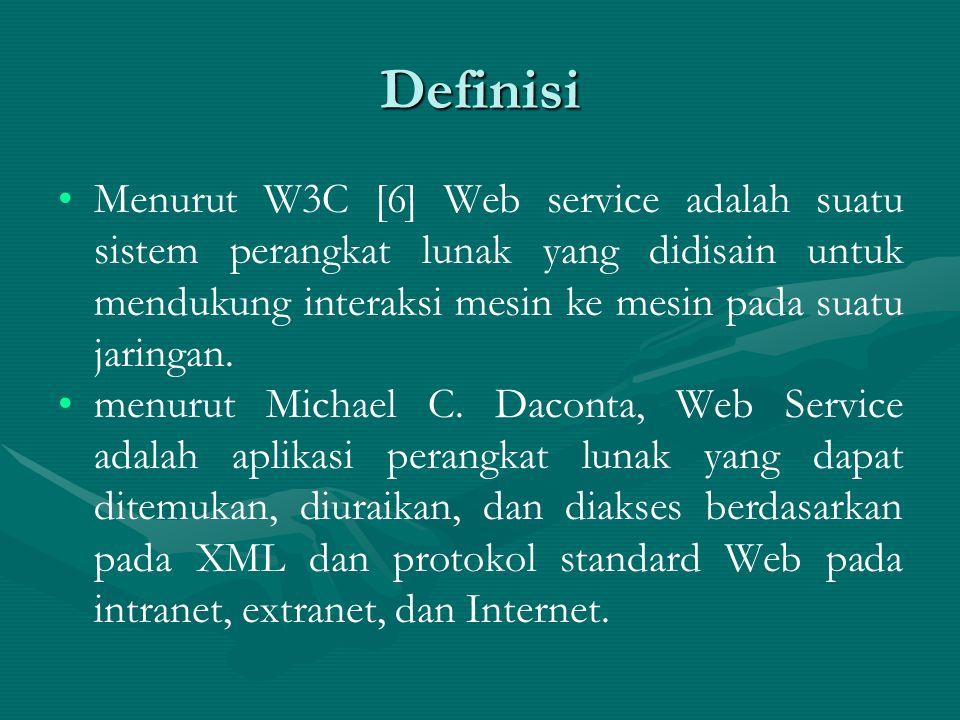 Definisi Menurut W3C [6] Web service adalah suatu sistem perangkat lunak yang didisain untuk mendukung interaksi mesin ke mesin pada suatu jaringan. m