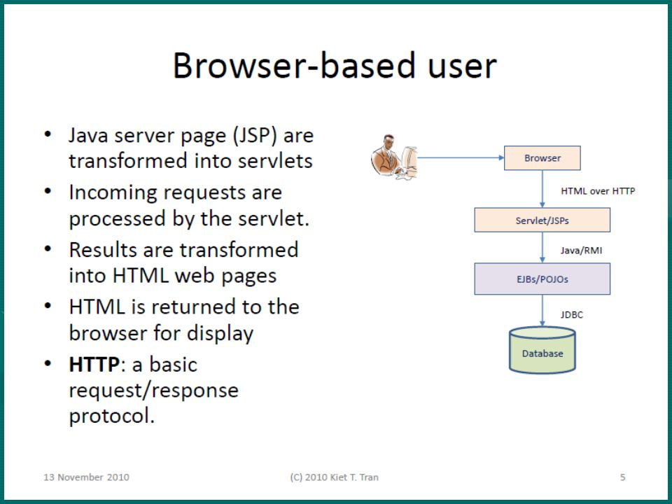SOAP adalah spesifikasi yang mendefinisikan tata tata bahasa XML untuk mengirim (request) dan menanggapi (respond) pesan yang diterima dari pihak lain.SOAP adalah spesifikasi yang mendefinisikan tata tata bahasa XML untuk mengirim (request) dan menanggapi (respond) pesan yang diterima dari pihak lain.