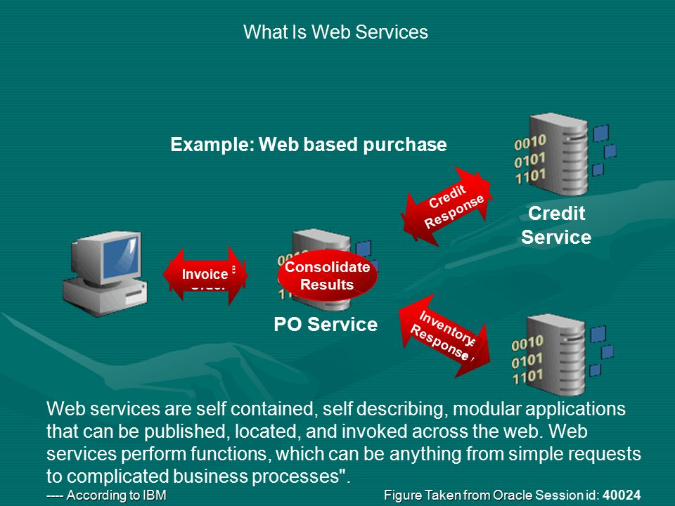 WSDL Web Services Definition LanguageWeb Services Definition Language –http://www.w3.org/TR/wsdl/ An XML-based language for describing Web ServicesAn XML-based language for describing Web Services –what the service does (description) –how to use it (method signatures) –where to find the service It does not depend on the underlying protocolIt does not depend on the underlying protocol But: It is not much human-readableBut: It is not much human-readable