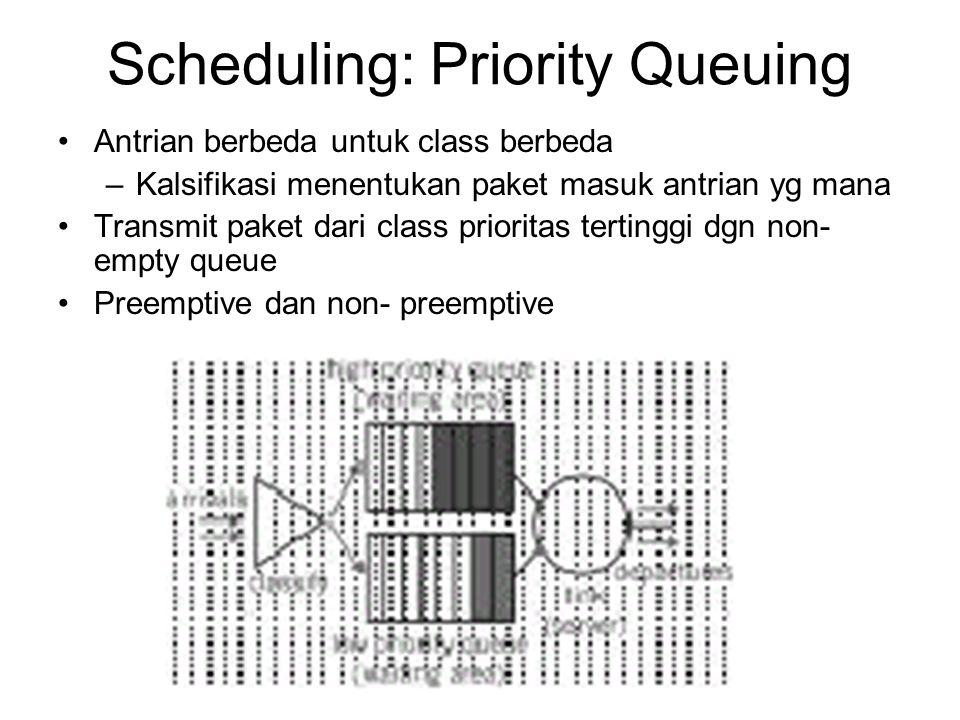 Scheduling: Priority Queuing Antrian berbeda untuk class berbeda –Kalsifikasi menentukan paket masuk antrian yg mana Transmit paket dari class priorit