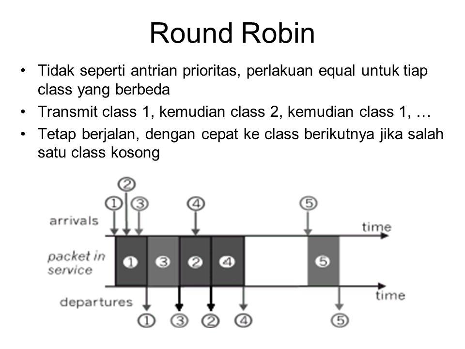 Round Robin Tidak seperti antrian prioritas, perlakuan equal untuk tiap class yang berbeda Transmit class 1, kemudian class 2, kemudian class 1, … Tet