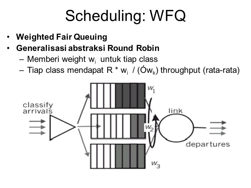 Scheduling: WFQ Weighted Fair Queuing Generalisasi abstraksi Round Robin –Memberi weight w i untuk tiap class –Tiap class mendapat R * w i / (Ów k ) t