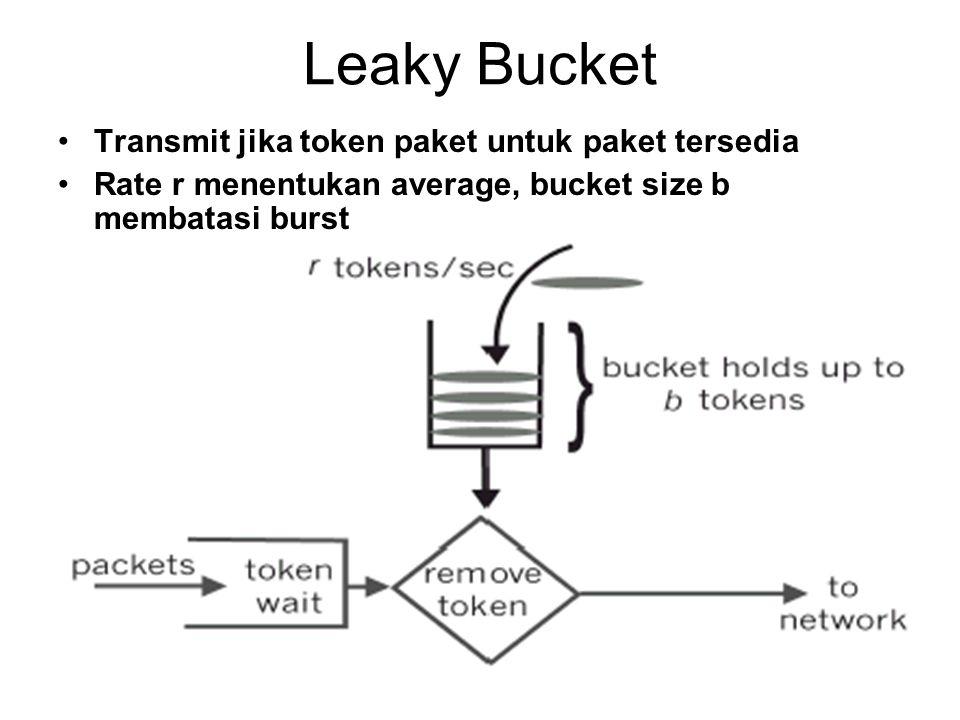 Leaky Bucket Transmit jika token paket untuk paket tersedia Rate r menentukan average, bucket size b membatasi burst
