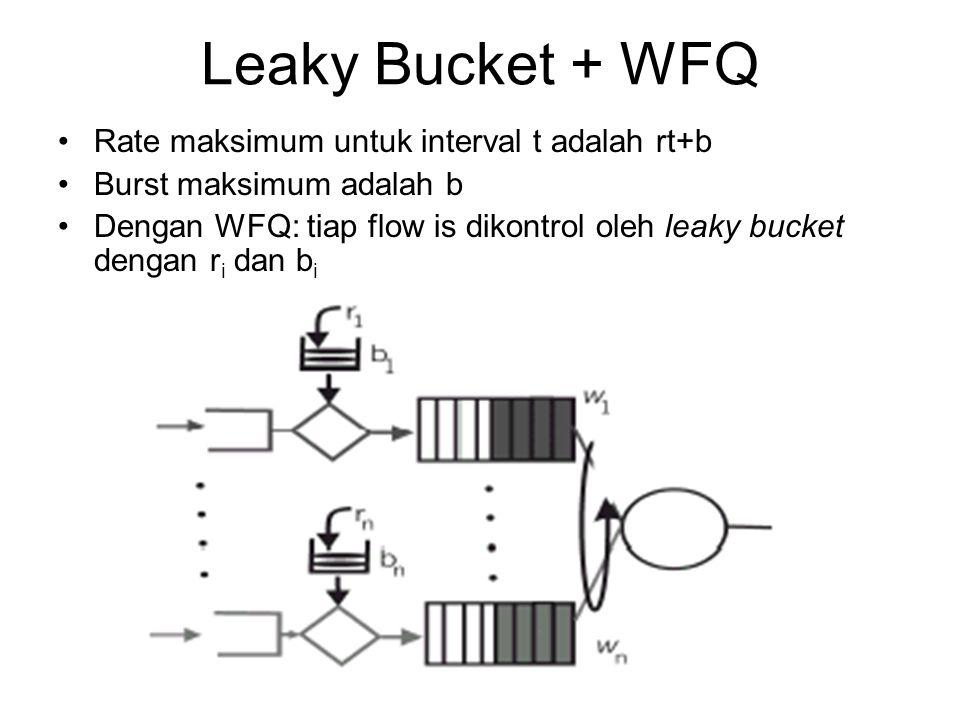 Leaky Bucket + WFQ Rate maksimum untuk interval t adalah rt+b Burst maksimum adalah b Dengan WFQ: tiap flow is dikontrol oleh leaky bucket dengan r i