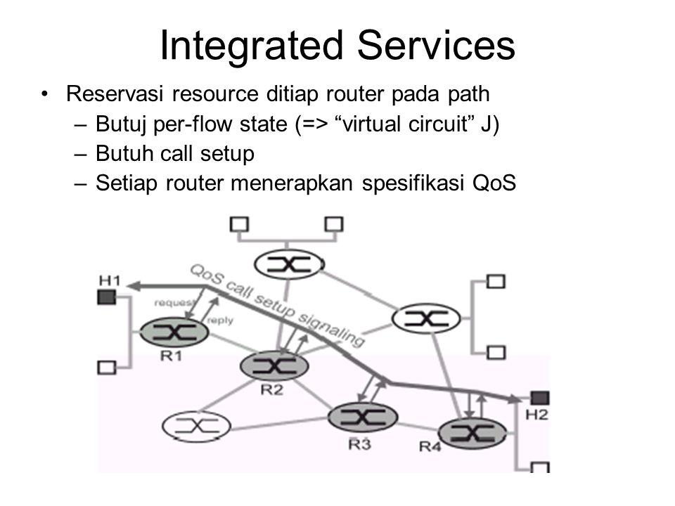 """Integrated Services Reservasi resource ditiap router pada path –Butuj per-flow state (=> """"virtual circuit"""" J) –Butuh call setup –Setiap router menerap"""