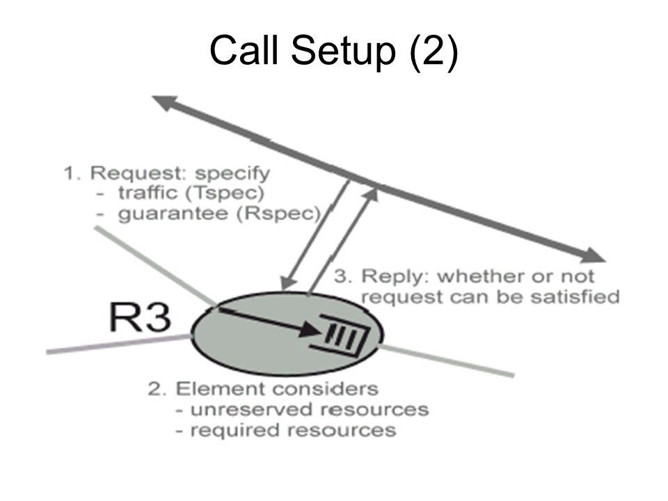 Call Setup (2)
