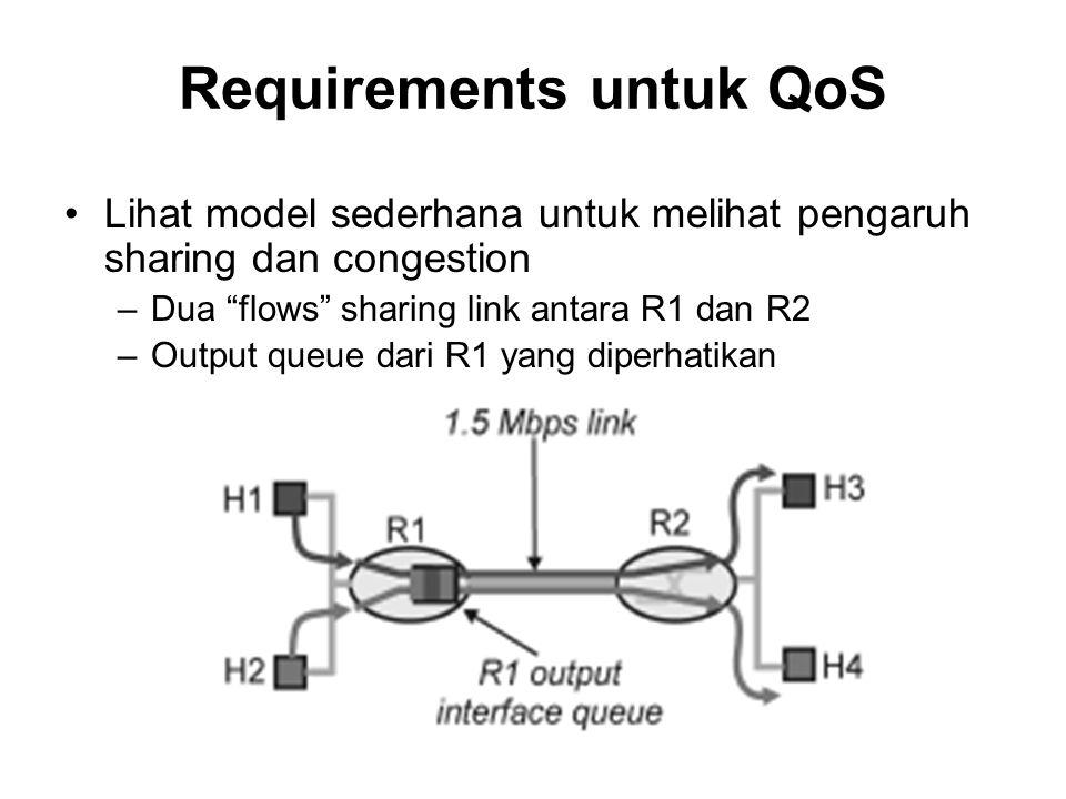 """Requirements untuk QoS Lihat model sederhana untuk melihat pengaruh sharing dan congestion –Dua """"flows"""" sharing link antara R1 dan R2 –Output queue da"""