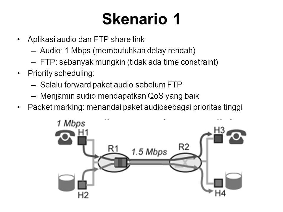 Skenario 1 Aplikasi audio dan FTP share link –Audio: 1 Mbps (membutuhkan delay rendah) –FTP: sebanyak mungkin (tidak ada time constraint) Priority sch
