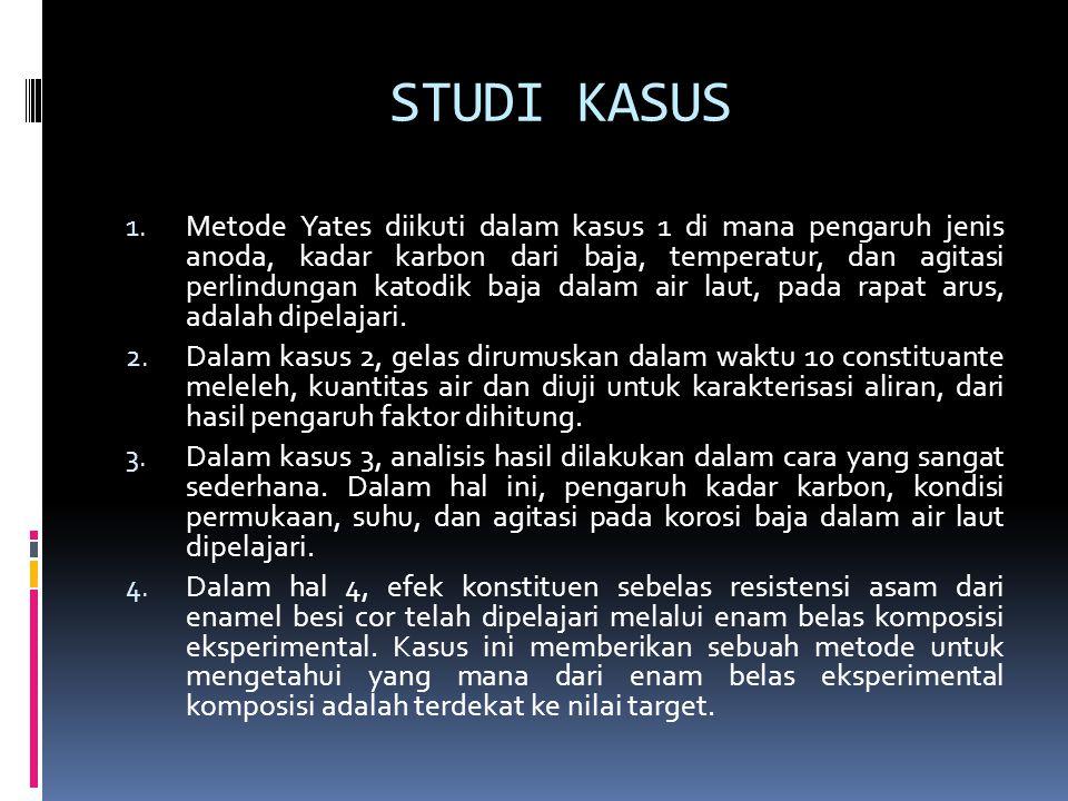 STUDI KASUS 1.