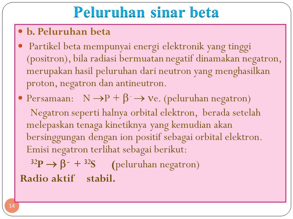 14 b. Peluruhan beta Partikel beta mempunyai energi elektronik yang tinggi (positron), bila radiasi bermuatan negatif dinamakan negatron, merupakan ha