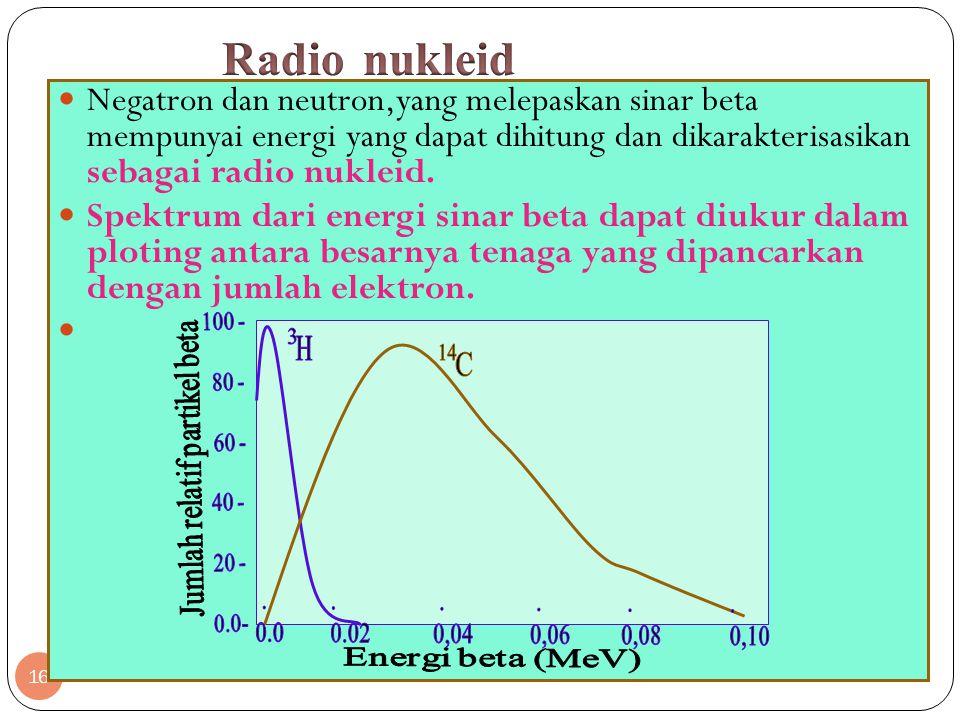 16 Negatron dan neutron,yang melepaskan sinar beta mempunyai energi yang dapat dihitung dan dikarakterisasikan sebagai radio nukleid. Spektrum dari en