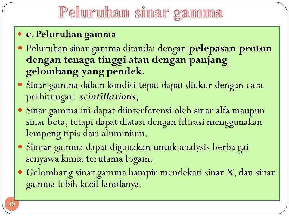 19 c. Peluruhan gamma Peluruhan sinar gamma ditandai dengan pelepasan proton dengan tenaga tinggi atau dengan panjang gelombang yang pendek. Sinar gam