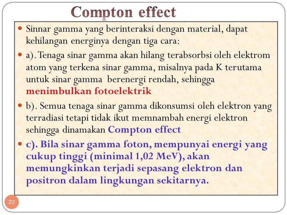 22 Sinnar gamma yang berinteraksi dengan material, dapat kehilangan energinya dengan tiga cara: a). Tenaga sinar gamma akan hilang terabsorbsi oleh el