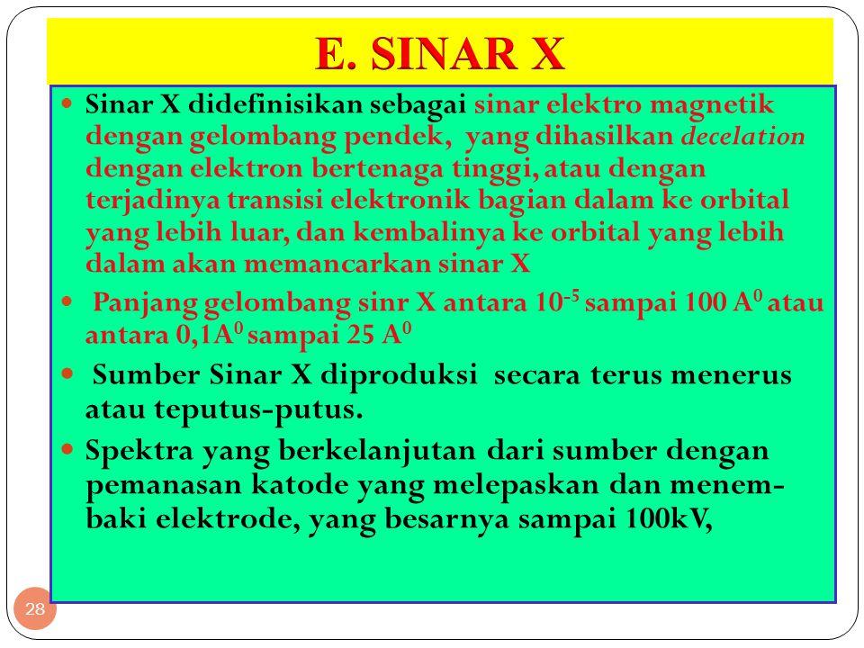 28 Sinar X didefinisikan sebagai sinar elektro magnetik dengan gelombang pendek, yang dihasilkan decelation dengan elektron bertenaga tinggi, atau den