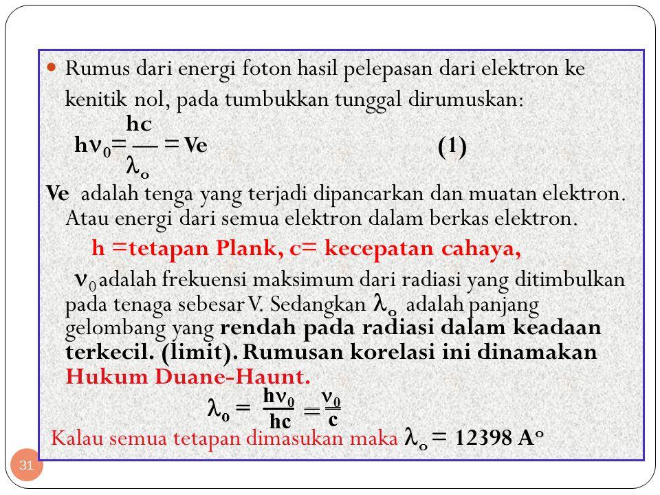 31 Rumus dari energi foton hasil pelepasan dari elektron ke kenitik nol, pada tumbukkan tunggal dirumuskan: hc h 0 = — = Ve (1) o Ve adalah tenga yang