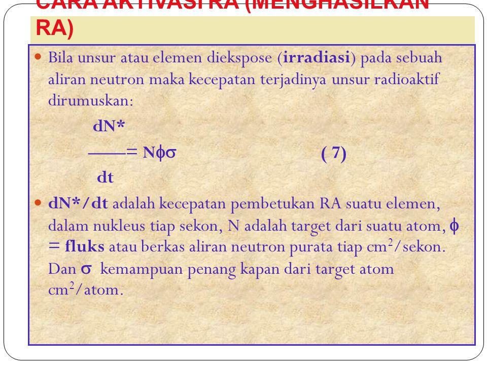 CARA AKTIVASI RA (MENGHASILKAN RA) 38 Bila unsur atau elemen diekspose (irradiasi) pada sebuah aliran neutron maka kecepatan terjadinya unsur radioakt