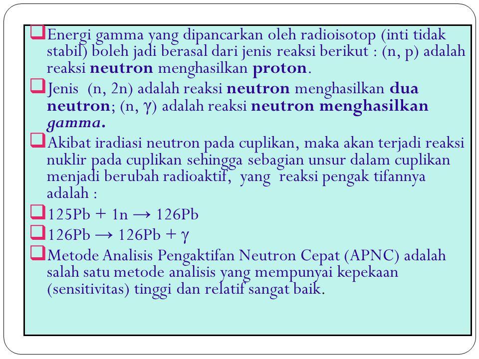 45  Energi gamma yang dipancarkan oleh radioisotop (inti tidak stabil) boleh jadi berasal dari jenis reaksi berikut : (n, p) adalah reaksi neutron me