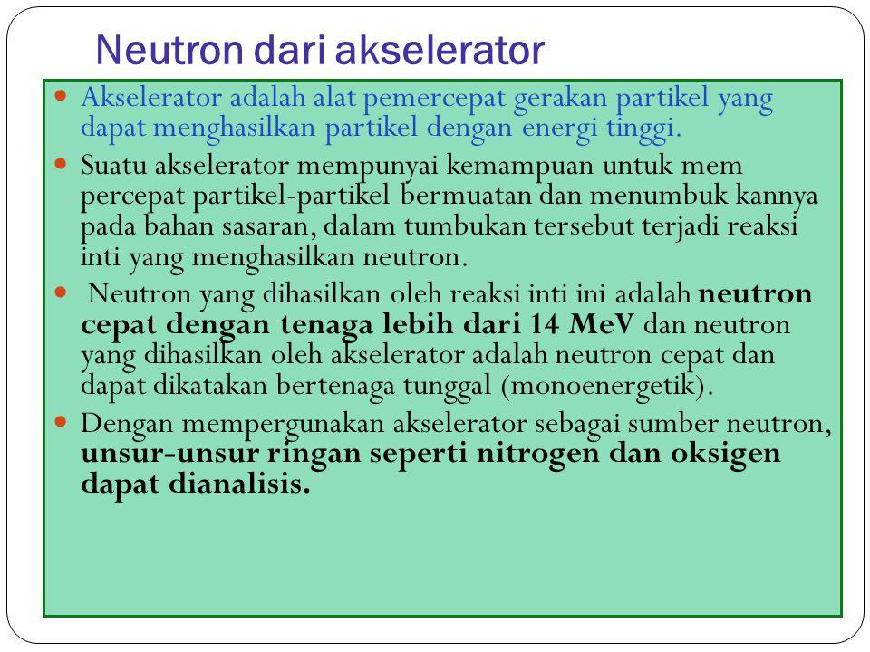Neutron dari akselerator 51 Akselerator adalah alat pemercepat gerakan partikel yang dapat menghasilkan partikel dengan energi tinggi. Suatu akselerat
