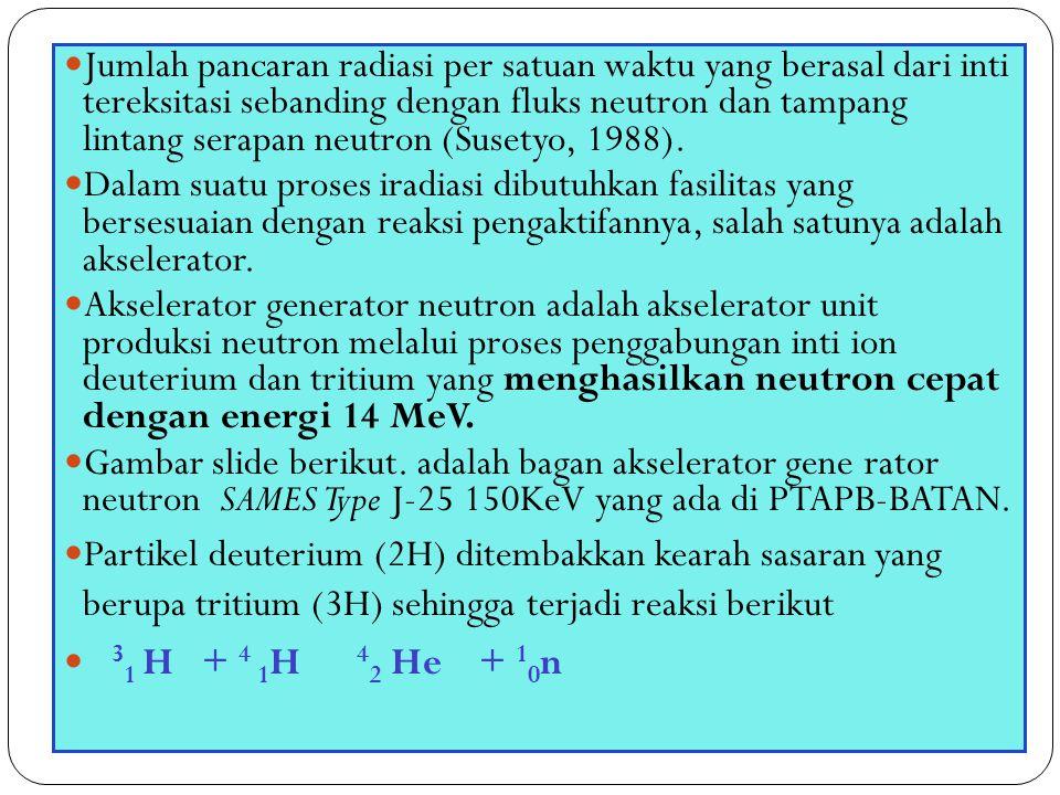 53 Jumlah pancaran radiasi per satuan waktu yang berasal dari inti tereksitasi sebanding dengan fluks neutron dan tampang lintang serapan neutron (Sus
