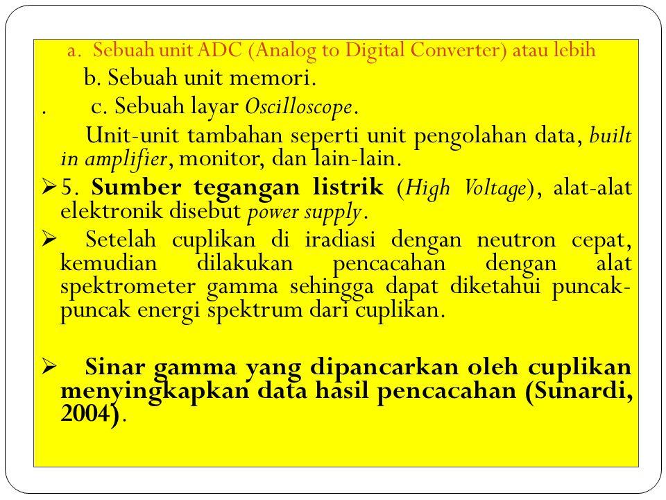 62 a. Sebuah unit ADC (Analog to Digital Converter) atau lebih b. Sebuah unit memori.. c. Sebuah layar Oscilloscope. Unit-unit tambahan seperti unit p