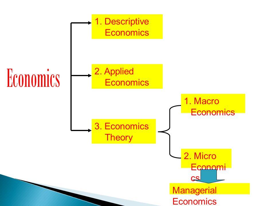 1. Descriptive Economics 2. Applied Economics 3. Economics Theory 1. Macro Economics 2. Micro Economi cs Managerial Economics