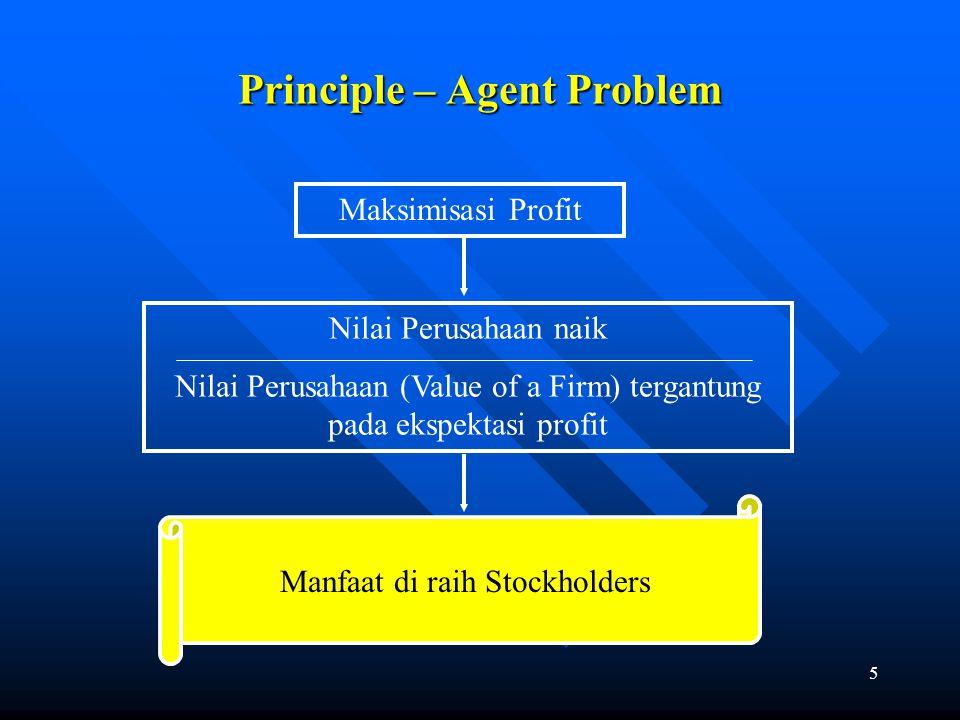 5 Principle – Agent Problem Maksimisasi Profit Nilai Perusahaan naik Nilai Perusahaan (Value of a Firm) tergantung pada ekspektasi profit Manfaat di r