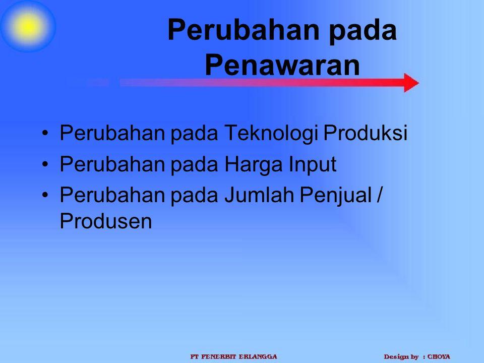 Perubahan pada Penawaran Perubahan pada Teknologi Produksi Perubahan pada Harga Input Perubahan pada Jumlah Penjual / Produsen