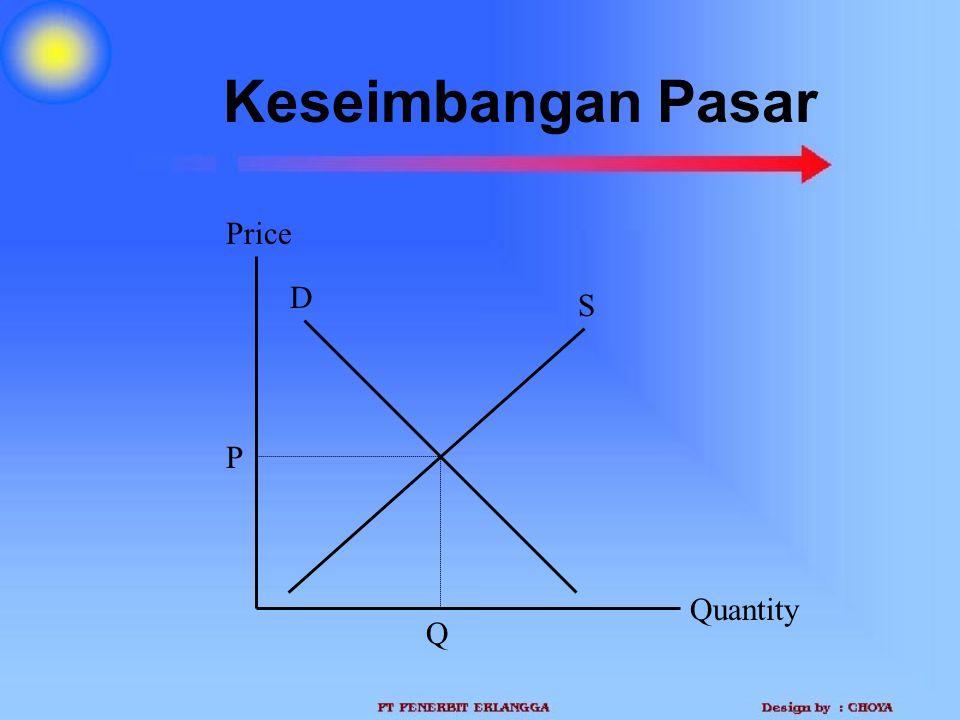 Keseimbangan Pasar Quantity Price P Q D S