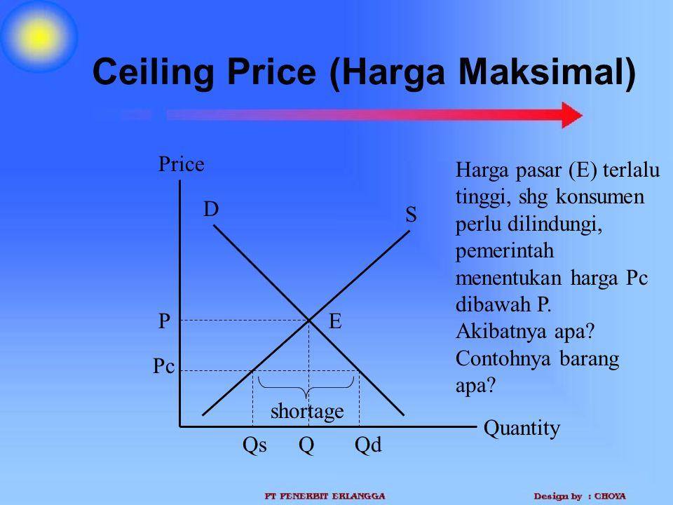 Ceiling Price (Harga Maksimal) Quantity Price P Q D S Harga pasar (E) terlalu tinggi, shg konsumen perlu dilindungi, pemerintah menentukan harga Pc di