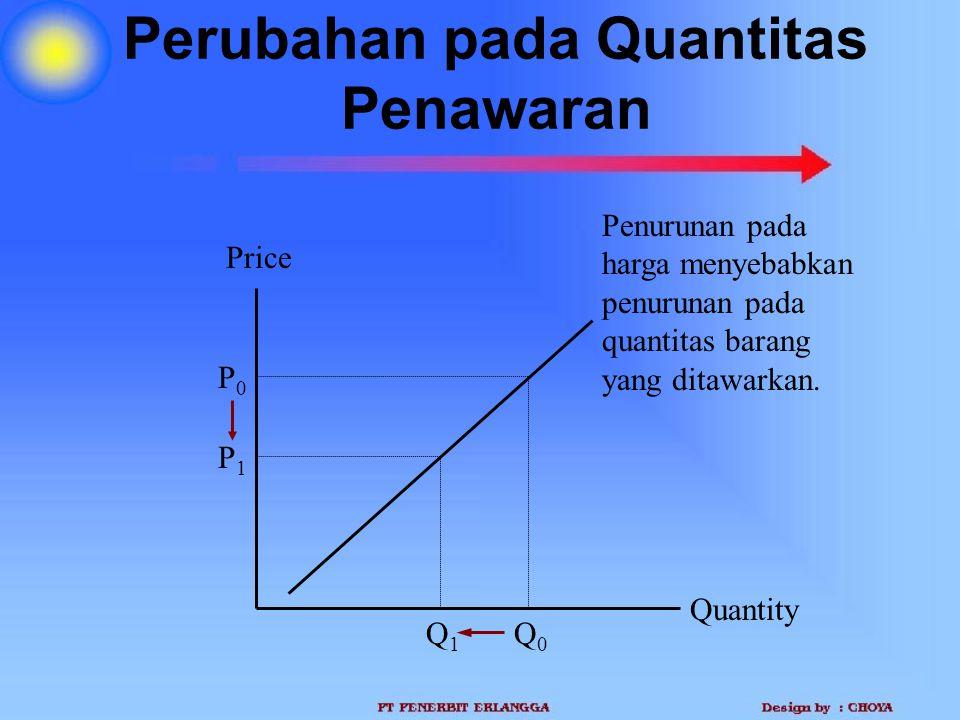 Perubahan pada Quantitas Penawaran Quantity Price P0P0 Q0Q0 P1P1 Q1Q1 Kenaikan pada harga menyebabkan kenaikan pada quantitas barang yang ditawarkan.