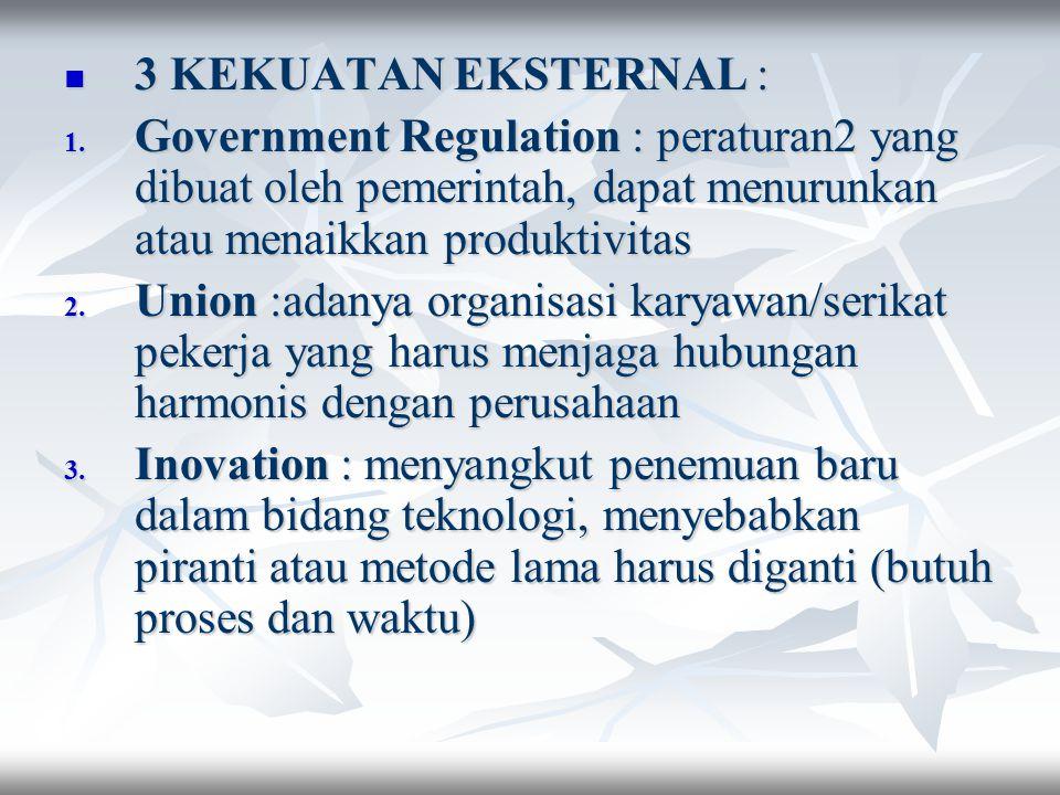 3 KEKUATAN EKSTERNAL : 3 KEKUATAN EKSTERNAL : 1. Government Regulation : peraturan2 yang dibuat oleh pemerintah, dapat menurunkan atau menaikkan produ