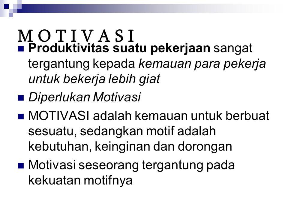 M O T I V A S I Produktivitas suatu pekerjaan sangat tergantung kepada kemauan para pekerja untuk bekerja lebih giat Diperlukan Motivasi MOTIVASI adal
