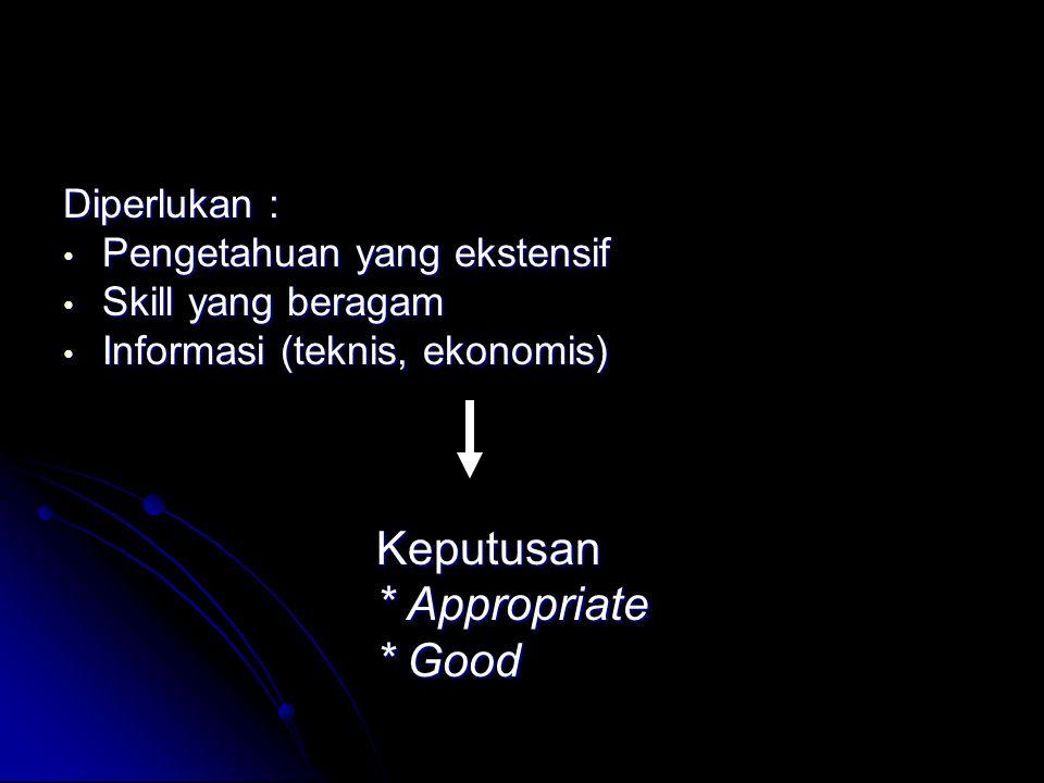 Diperlukan : Pengetahuan yang ekstensif Pengetahuan yang ekstensif Skill yang beragam Skill yang beragam Informasi (teknis, ekonomis) Informasi (tekni