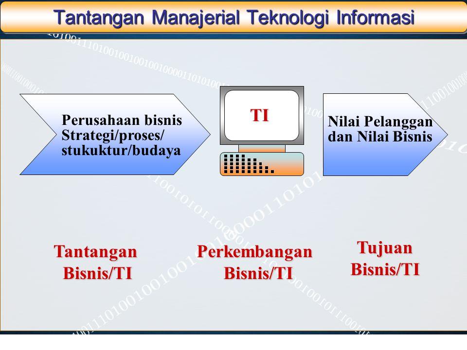 Tantangan Manajerial Teknologi Informasi Nilai Pelanggan dan Nilai Bisnis Perusahaan bisnis Strategi/proses/ stukuktur/budaya TI TantanganBisnis/TIPer