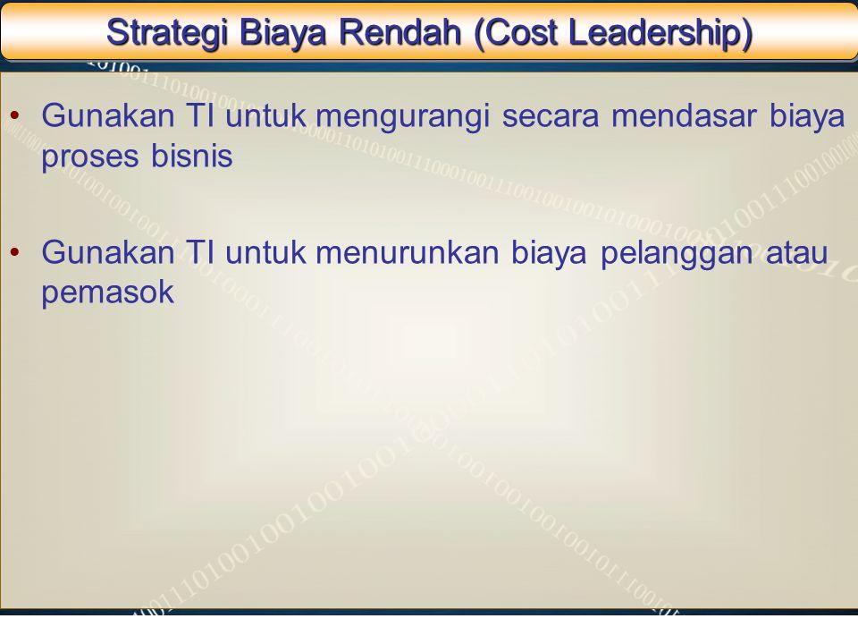 Strategi Biaya Rendah (Cost Leadership) Gunakan TI untuk mengurangi secara mendasar biaya proses bisnis Gunakan TI untuk menurunkan biaya pelanggan at