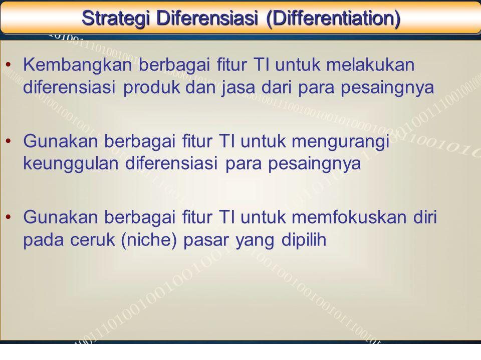 Strategi Diferensiasi (Differentiation) Kembangkan berbagai fitur TI untuk melakukan diferensiasi produk dan jasa dari para pesaingnya Gunakan berbaga