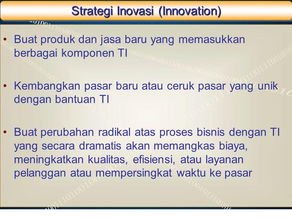 Strategi Inovasi (Innovation) Buat produk dan jasa baru yang memasukkan berbagai komponen TI Kembangkan pasar baru atau ceruk pasar yang unik dengan b
