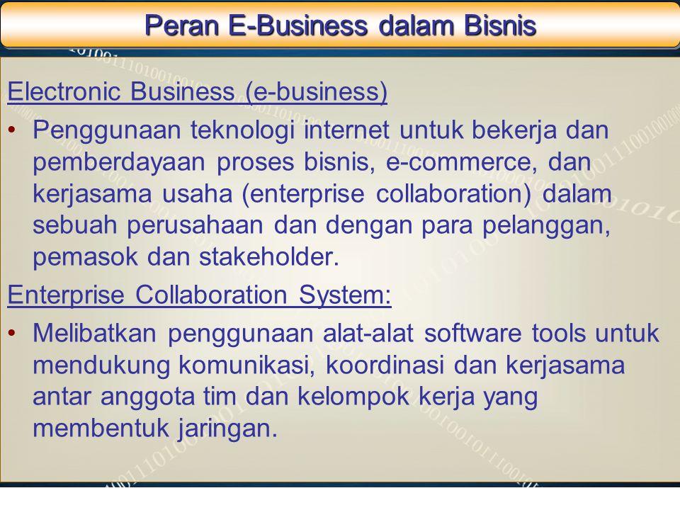Peran E-Business dalam Bisnis Electronic Business (e-business) Penggunaan teknologi internet untuk bekerja dan pemberdayaan proses bisnis, e-commerce,