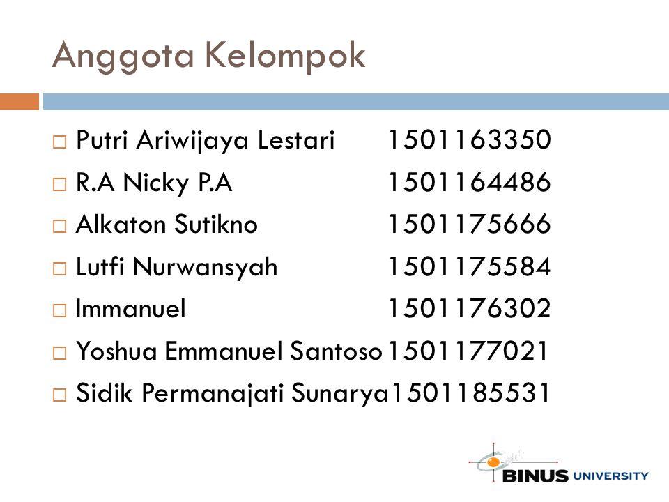 Anggota Kelompok  Putri Ariwijaya Lestari 1501163350  R.A Nicky P.A1501164486  Alkaton Sutikno1501175666  Lutfi Nurwansyah1501175584  Immanuel1501176302  Yoshua Emmanuel Santoso1501177021  Sidik Permanajati Sunarya1501185531