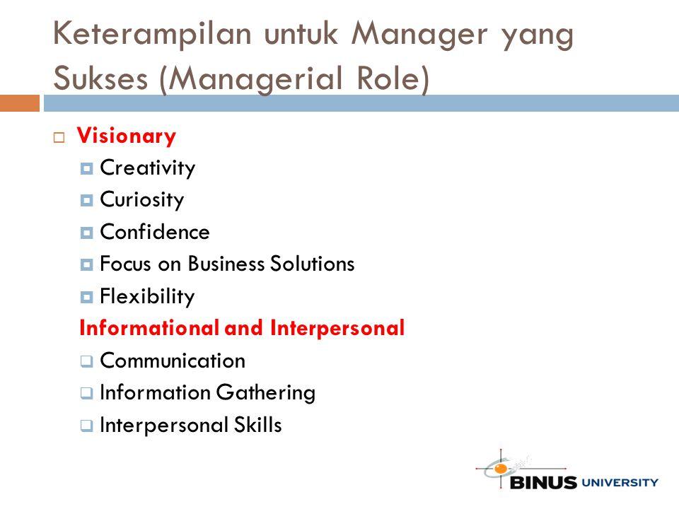 Keterampilan untuk Manager yang Sukses (Managerial Role) continued..