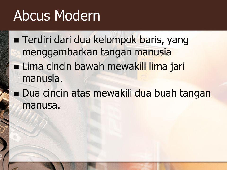 Abcus Modern Terdiri dari dua kelompok baris, yang menggambarkan tangan manusia Lima cincin bawah mewakili lima jari manusia.