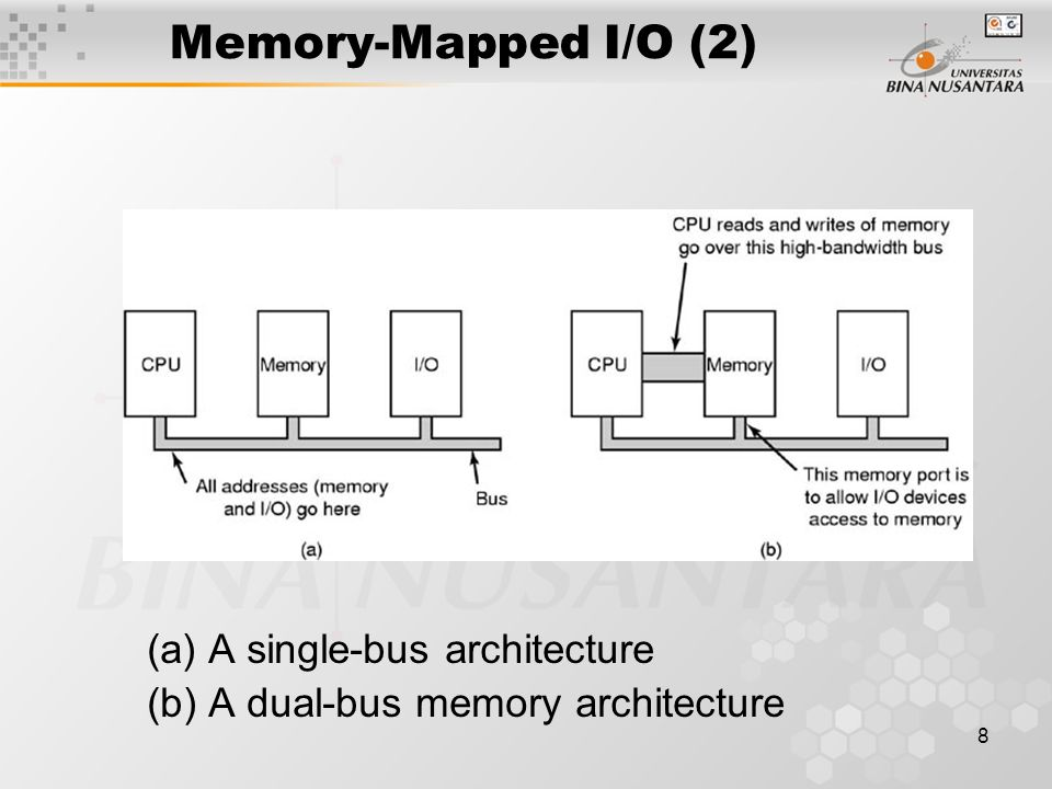 7 Memory-Mapped I/O (1) Separate I/O and memory space –Need assembly code Memory-mapped I/O –No special protection, but caching may be inconsistent; eg in PDP-11 Hybrid –Eg.