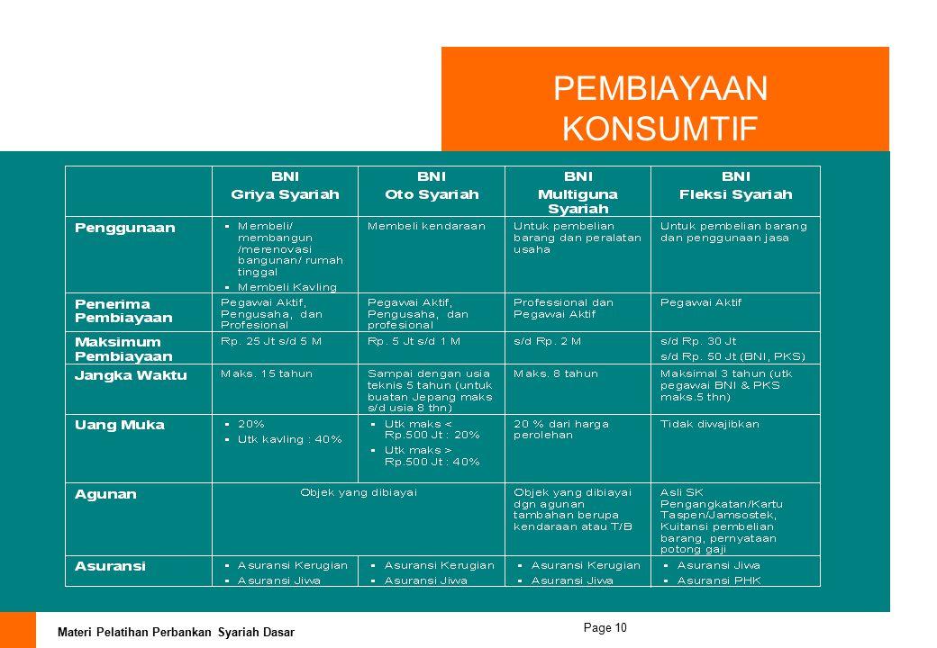 Materi Pelatihan Perbankan Syariah Dasar Page 9 Persyaratan Pemohon…….. (lanjutan) 4. Memiliki sumber pembayaran tetap yang sepenuhnya berasal dari ga