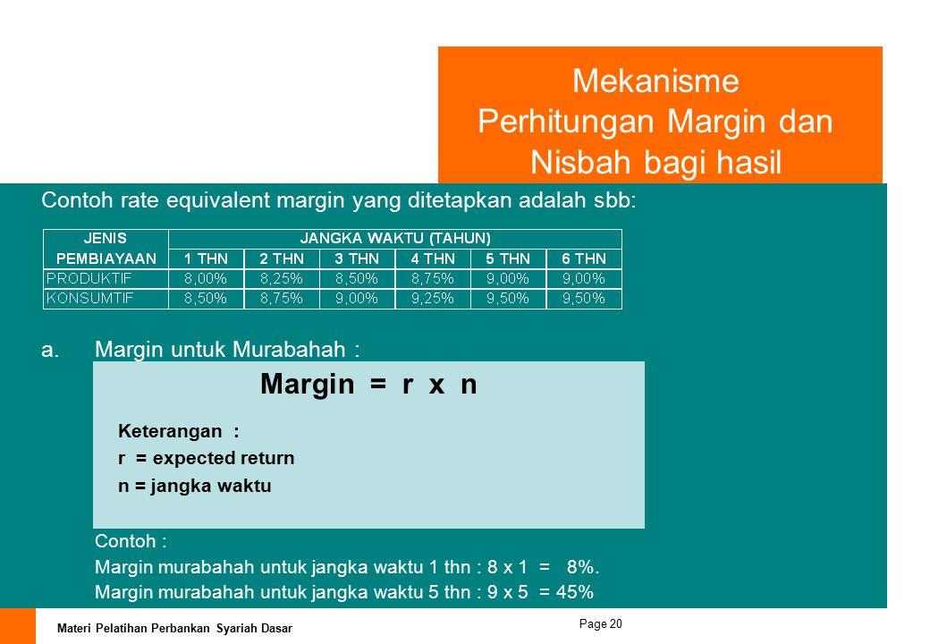 Materi Pelatihan Perbankan Syariah Dasar Page 19 PERHITUNGAN MARGIN