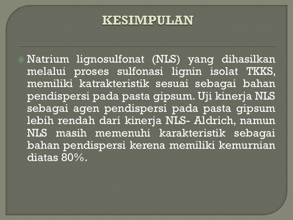  Natrium lignosulfonat (NLS) yang dihasilkan melalui proses sulfonasi lignin isolat TKKS, memiliki katrakteristik sesuai sebagai bahan pendispersi pada pasta gipsum.