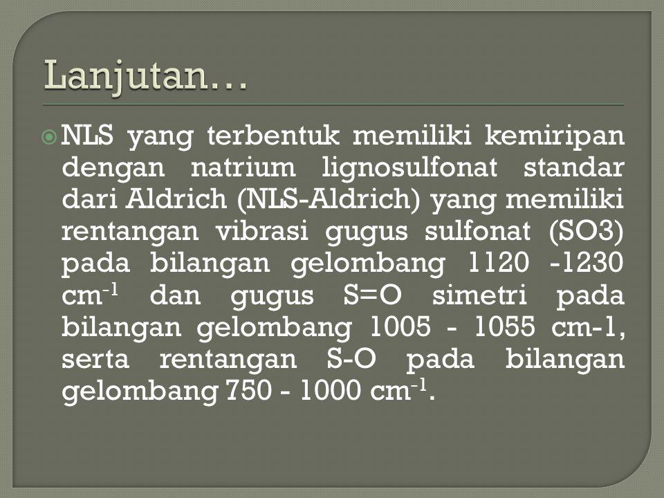  NLS yang terbentuk memiliki kemiripan dengan natrium lignosulfonat standar dari Aldrich (NLS-Aldrich) yang memiliki rentangan vibrasi gugus sulfonat