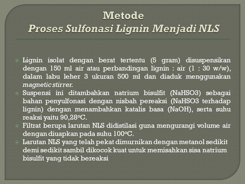  NLS yang terbentuk memiliki kemiripan dengan natrium lignosulfonat standar dari Aldrich (NLS-Aldrich) yang memiliki rentangan vibrasi gugus sulfonat (SO3) pada bilangan gelombang 1120 -1230 cm -1 dan gugus S=O simetri pada bilangan gelombang 1005 - 1055 cm-1, serta rentangan S-O pada bilangan gelombang 750 - 1000 cm -1.