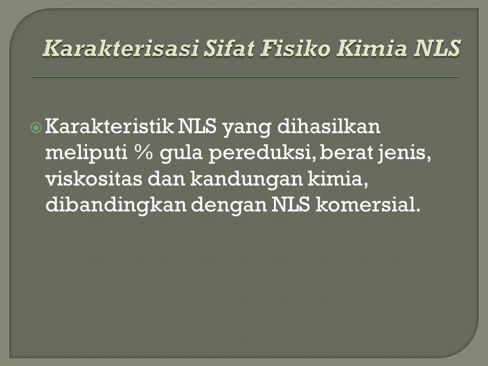  Karakteristik NLS yang dihasilkan meliputi % gula pereduksi, berat jenis, viskositas dan kandungan kimia, dibandingkan dengan NLS komersial.