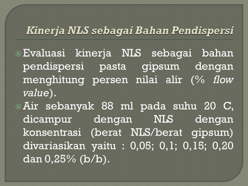  Evaluasi kinerja NLS sebagai bahan pendispersi pasta gipsum dengan menghitung persen nilai alir (% flow value).  Air sebanyak 88 ml pada suhu 20 C,