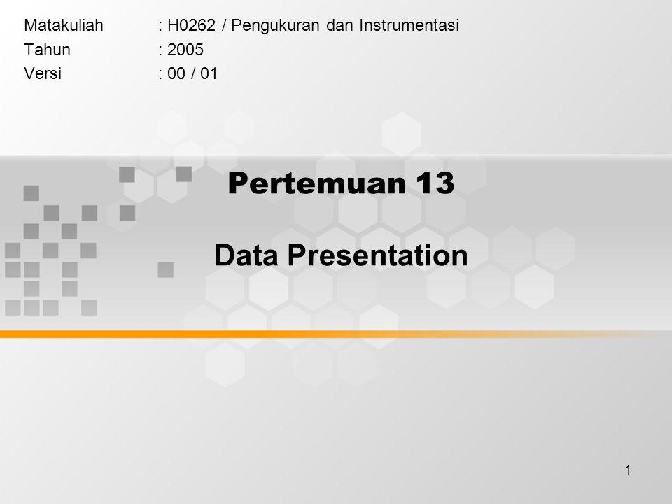1 Pertemuan 13 Data Presentation Matakuliah: H0262 / Pengukuran dan Instrumentasi Tahun: 2005 Versi: 00 / 01